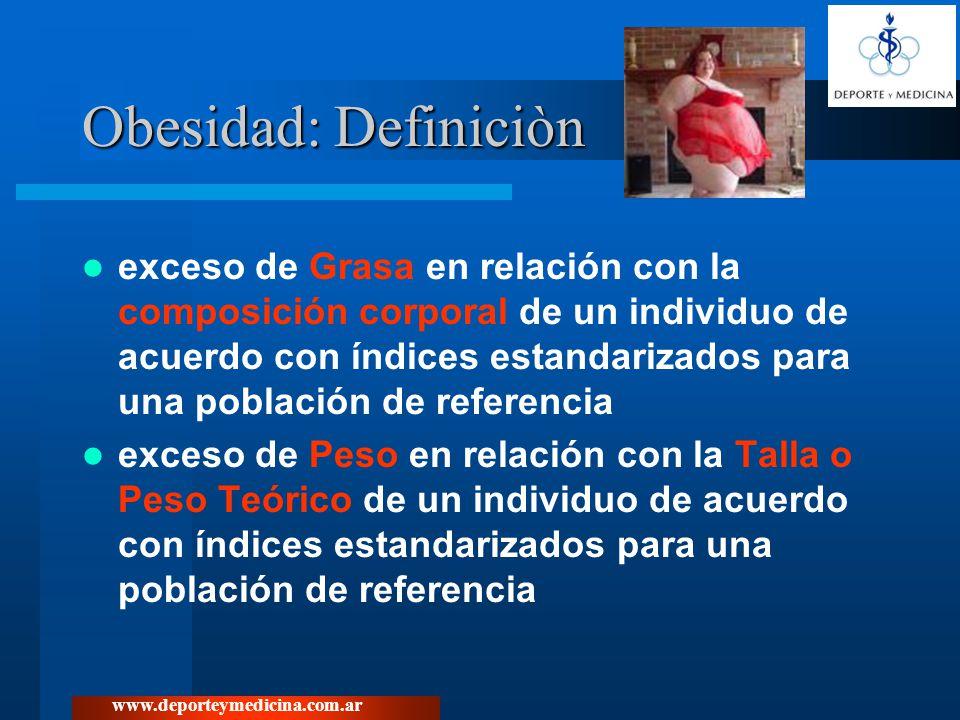 www.deporteymedicina.com.ar Obesidad: Definiciòn exceso de Grasa en relación con la composición corporal de un individuo de acuerdo con índices estand