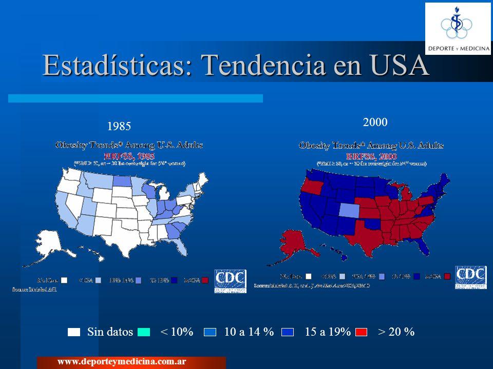 www.deporteymedicina.com.ar Estadísticas: Tendencia en USA 2006