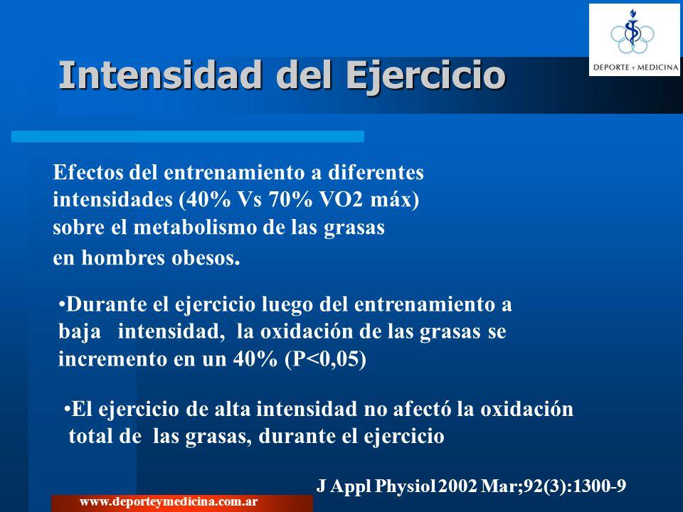 www.deporteymedicina.com.ar Efectos del entrenamiento a diferentes intensidades (40% Vs 70% VO2 máx) sobre el metabolismo de las grasas en hombres obe