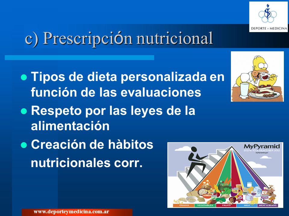 www.deporteymedicina.com.ar c) Prescripci ó n nutricional Tipos de dieta personalizada en función de las evaluaciones Respeto por las leyes de la alim