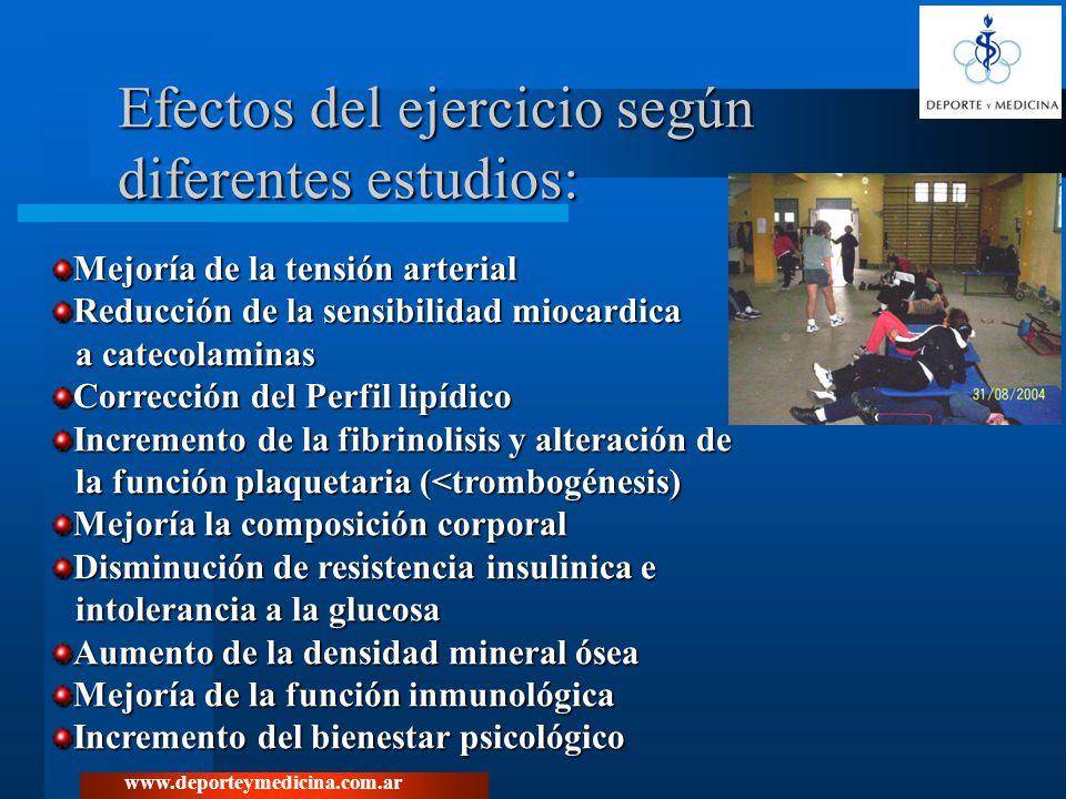 www.deporteymedicina.com.ar Efectos del ejercicio según diferentes estudios: Mejoría de la tensión arterial Reducción de la sensibilidad miocardica a
