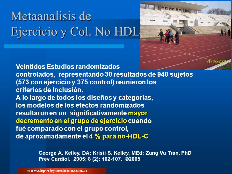 www.deporteymedicina.com.ar Metaanalisis de Ejercicio y Col. No HDL George A. Kelley, DA; Kristi S. Kelley, MEd; Zung Vu Tran, PhD Prev Cardiol. 2005;