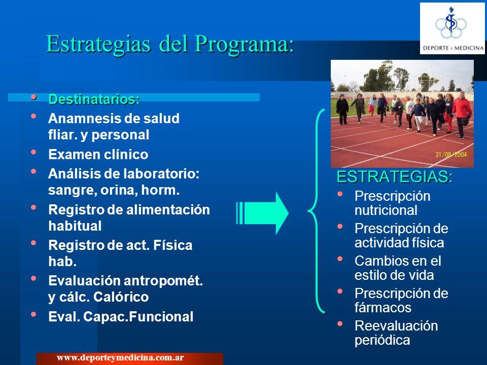 www.deporteymedicina.com.ar Estrategias del Programa: Destinatarios: Destinatarios: Anamnesis de salud fliar. y personal Examen clínico Análisis de la