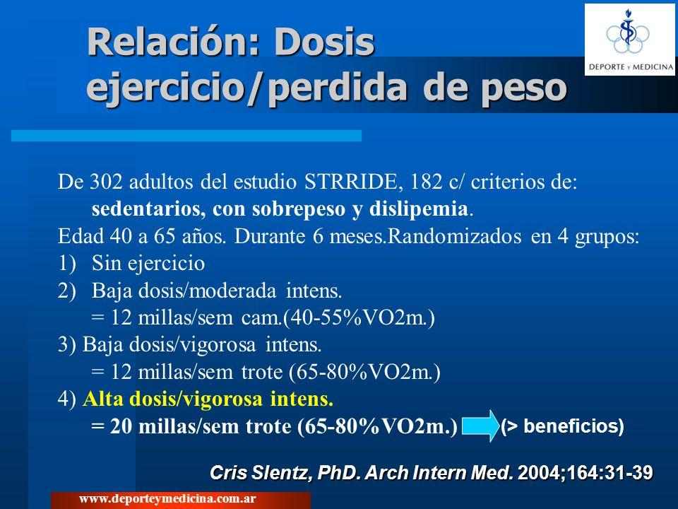 www.deporteymedicina.com.ar De 302 adultos del estudio STRRIDE, 182 c/ criterios de: sedentarios, con sobrepeso y dislipemia. Edad 40 a 65 años. Duran
