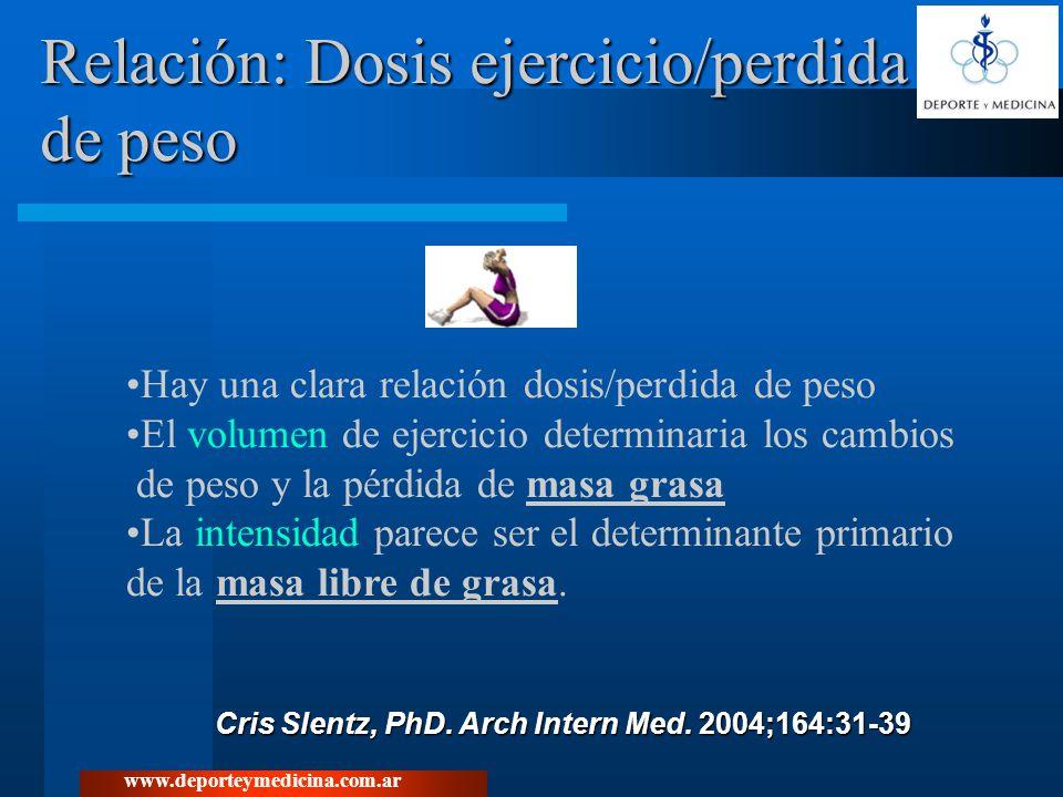 www.deporteymedicina.com.ar Spinning