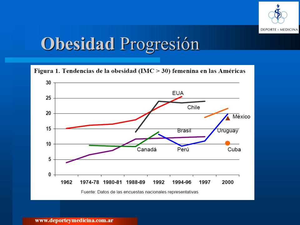 www.deporteymedicina.com.ar Obesidad Progresión