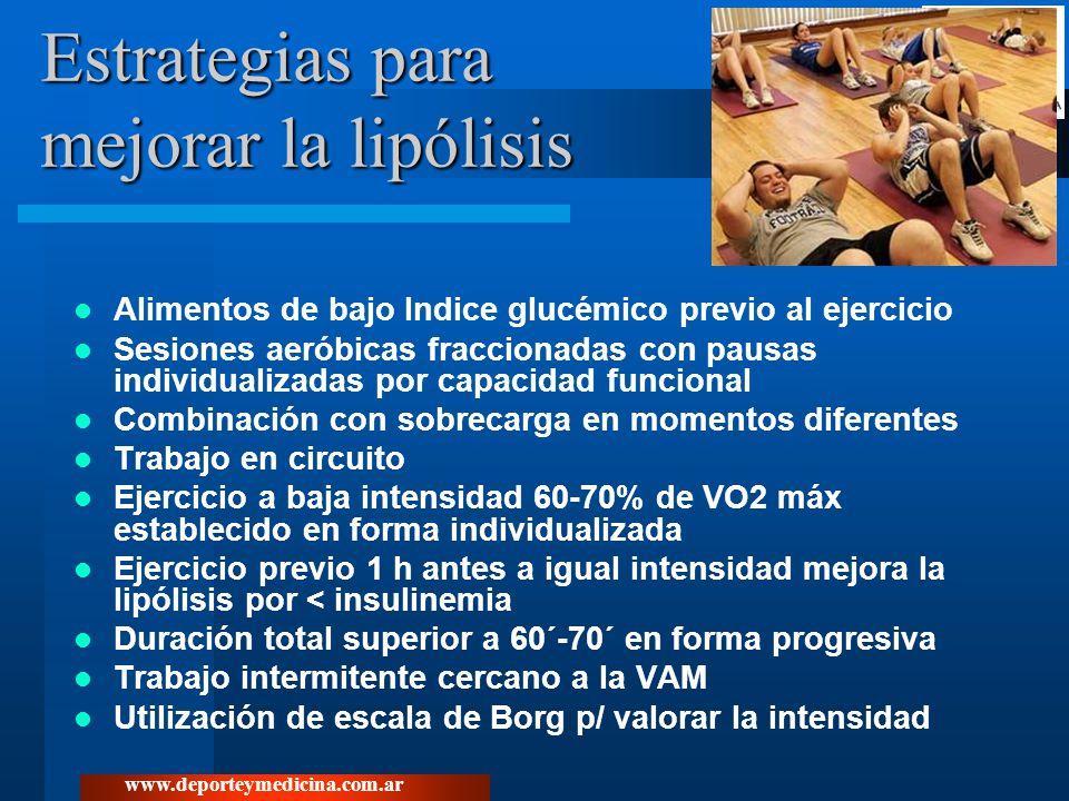 www.deporteymedicina.com.ar Estrategias para mejorar la lipólisis Alimentos de bajo Indice glucémico previo al ejercicio Sesiones aeróbicas fraccionad