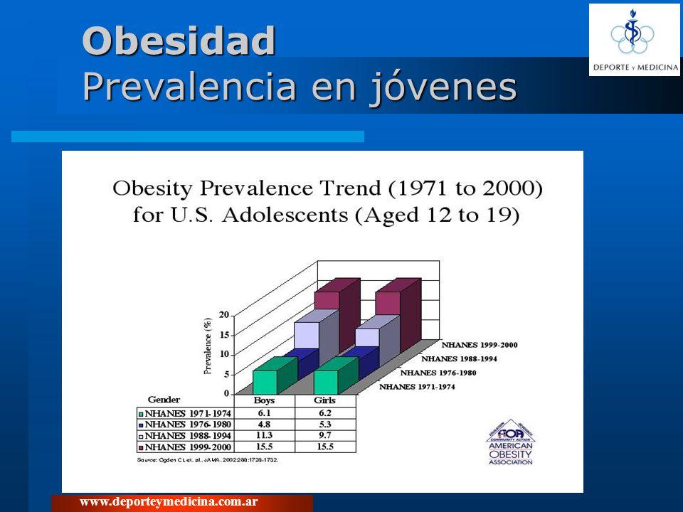 www.deporteymedicina.com.ar Obesidad Prevalencia en jóvenes