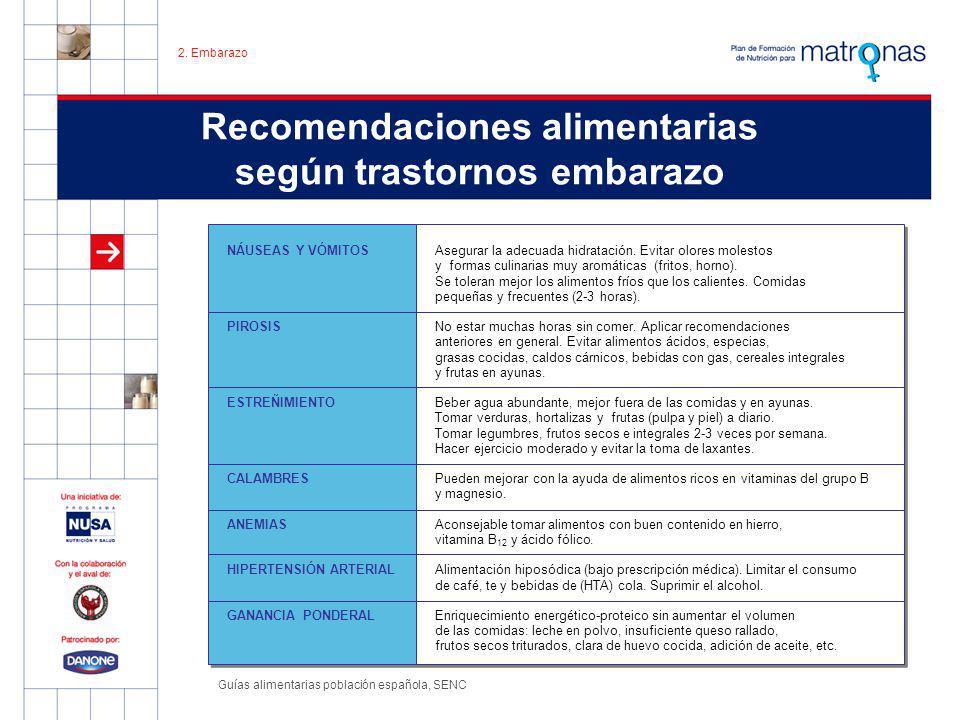 Recomendaciones alimentarias según trastornos embarazo NÁUSEAS Y VÓMITOS PIROSIS ESTREÑIMIENTO CALAMBRES ANEMIAS HIPERTENSIÓN ARTERIAL GANANCIA PONDER