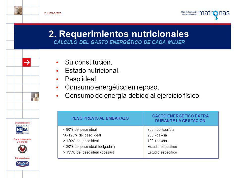 2. Requerimientos nutricionales CÁLCULO DEL GASTO ENERGÉTICO DE CADA MUJER Su constitución. Estado nutricional. Peso ideal. Consumo energético en repo