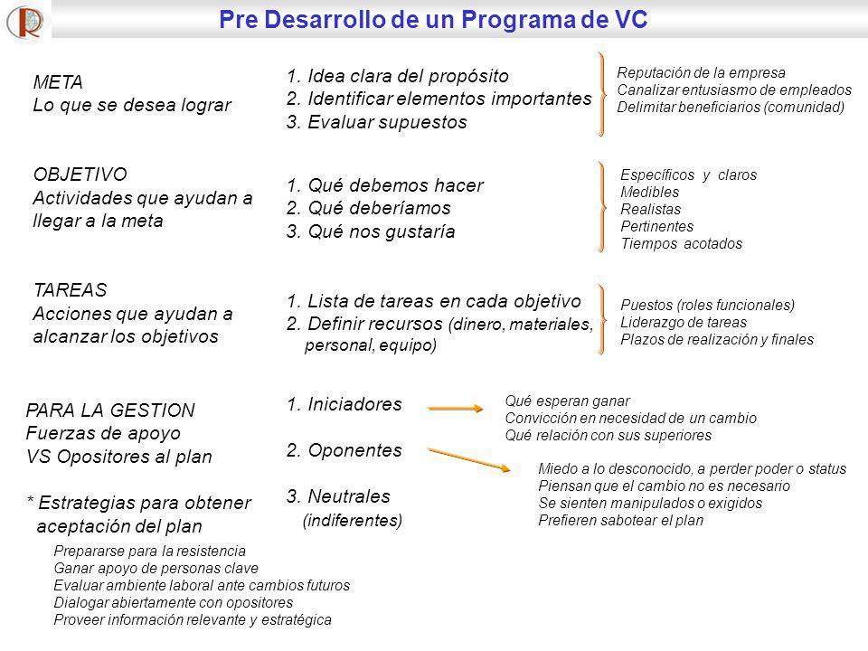 Pre Desarrollo de un Programa de VC META Lo que se desea lograr OBJETIVO Actividades que ayudan a llegar a la meta TAREAS Acciones que ayudan a alcanz