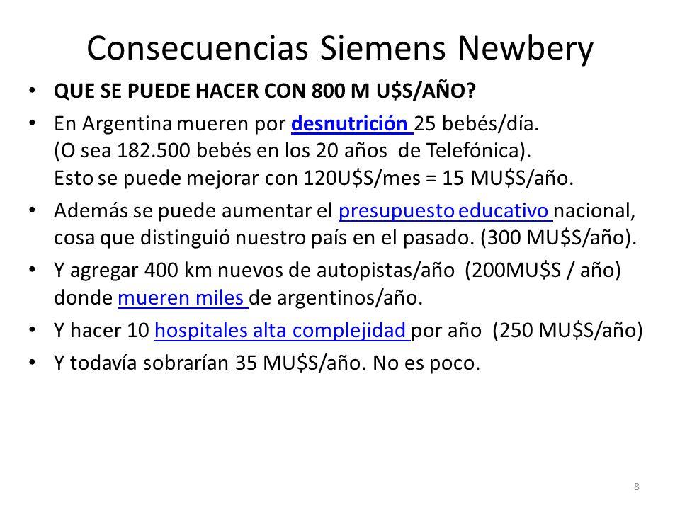 Consecuencias Siemens Newbery QUE SE PUEDE HACER CON 800 M U$S/AÑO? En Argentina mueren por desnutrición 25 bebés/día. (O sea 182.500 bebés en los 20
