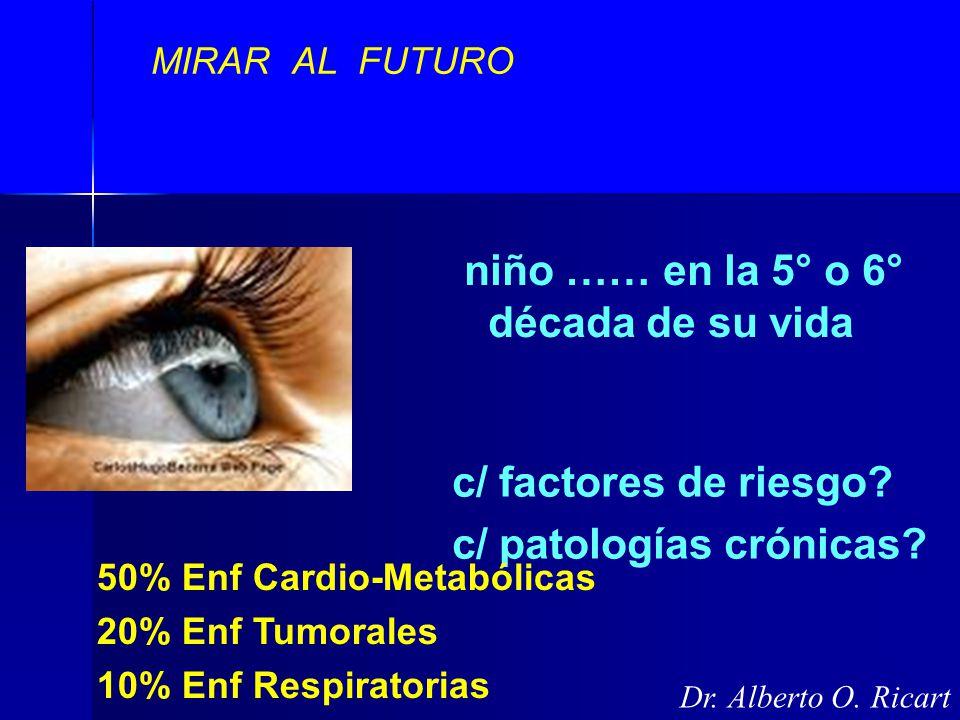 MIRAR AL FUTURO Dr. Alberto O. Ricart niño …… en la 5° o 6° década de su vida c/ factores de riesgo? c/ patologías crónicas? 50% Enf Cardio-Metabólica