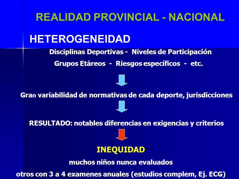 REALIDAD PROVINCIAL - NACIONAL Disciplinas Deportivas - Niveles de Participación Grupos Etáreos - Riesgos específicos - etc. HETEROGENEIDAD Gra n vari