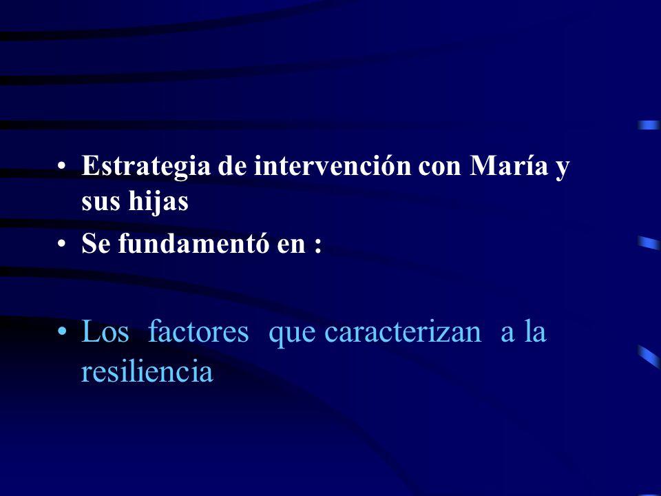 Estrategia de intervención con María y sus hijas Se fundamentó en : Los factores que caracterizan a la resiliencia