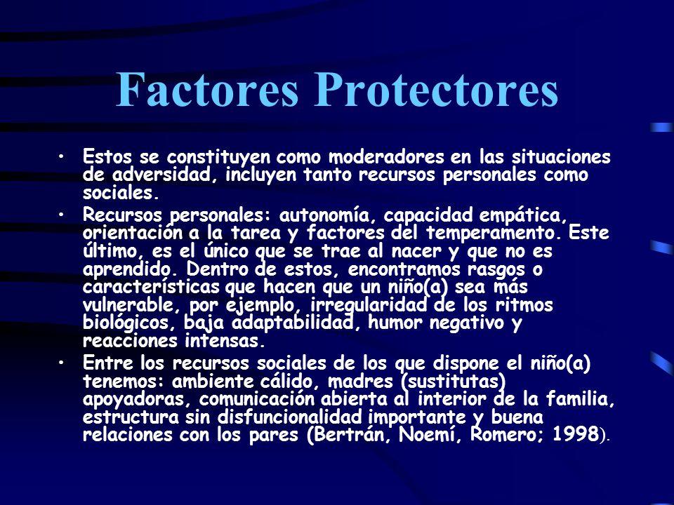 Factores Protectores Estos se constituyen como moderadores en las situaciones de adversidad, incluyen tanto recursos personales como sociales. Recurso