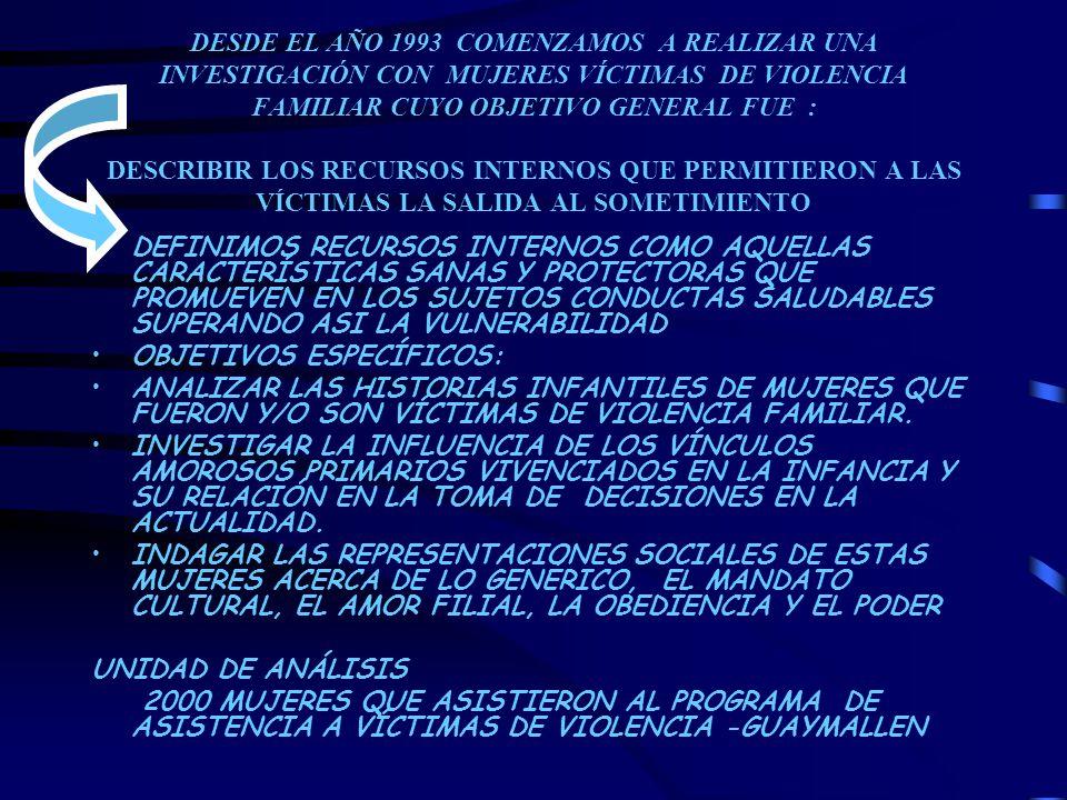 DESDE EL AÑO 1993 COMENZAMOS A REALIZAR UNA INVESTIGACIÓN CON MUJERES VÍCTIMAS DE VIOLENCIA FAMILIAR CUYO OBJETIVO GENERAL FUE : DESCRIBIR LOS RECURSO