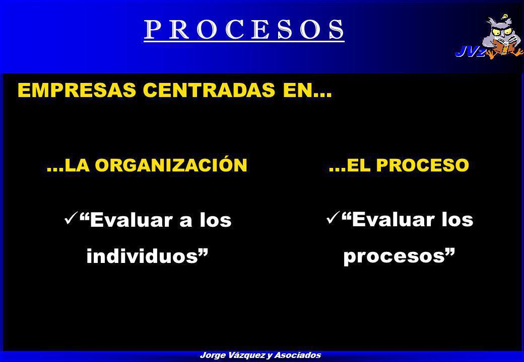 Jorge Vázquez y Asociados P R O C E S O S...LA ORGANIZACIÓN Evaluar a los individuos...EL PROCESO Evaluar los procesos EMPRESAS CENTRADAS EN...