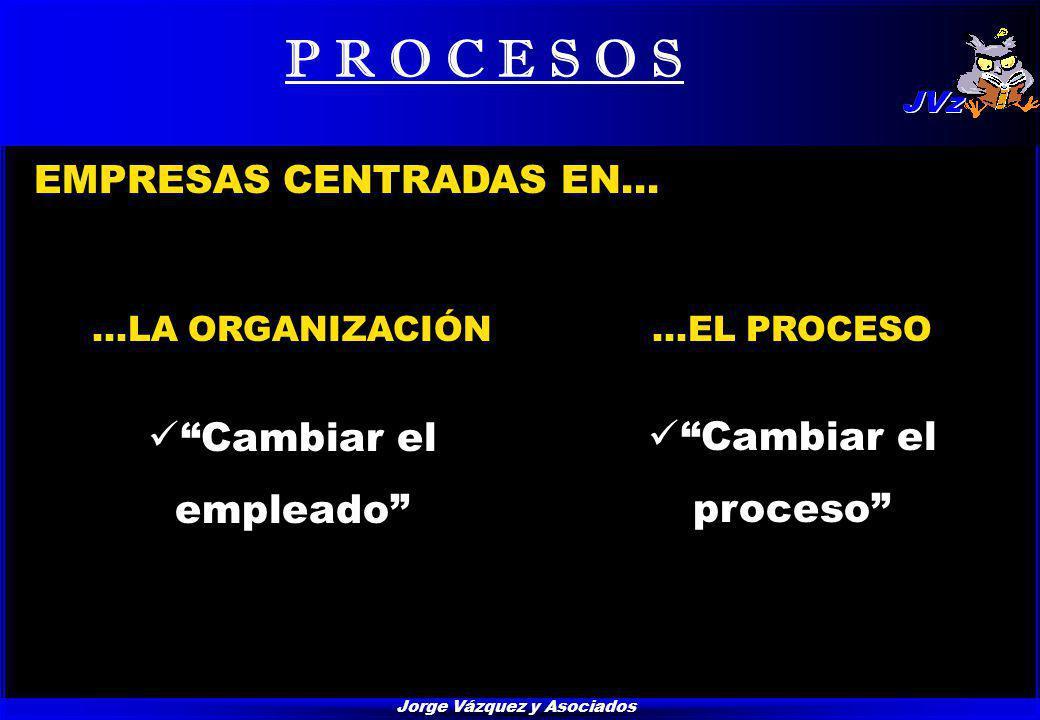 Jorge Vázquez y Asociados P R O C E S O S...LA ORGANIZACIÓN Cambiar el empleado...EL PROCESO Cambiar el proceso EMPRESAS CENTRADAS EN...