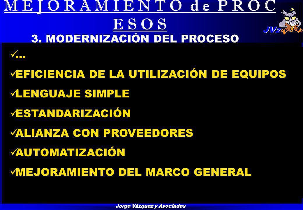 Jorge Vázquez y Asociados M E J O R A M I E N T O d e P R O C E S O S 3.