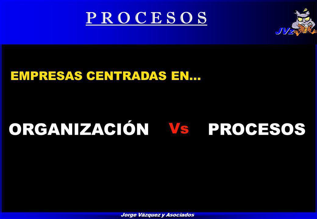 Jorge Vázquez y Asociados M E J O R A M I E N T O d e P R O C E S O S 2.