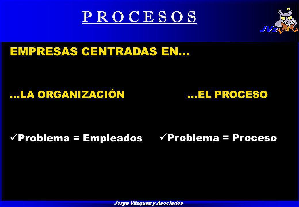 Jorge Vázquez y Asociados P R O C E S O S...LA ORGANIZACIÓN Problema = Empleados...EL PROCESO Problema = Proceso EMPRESAS CENTRADAS EN...