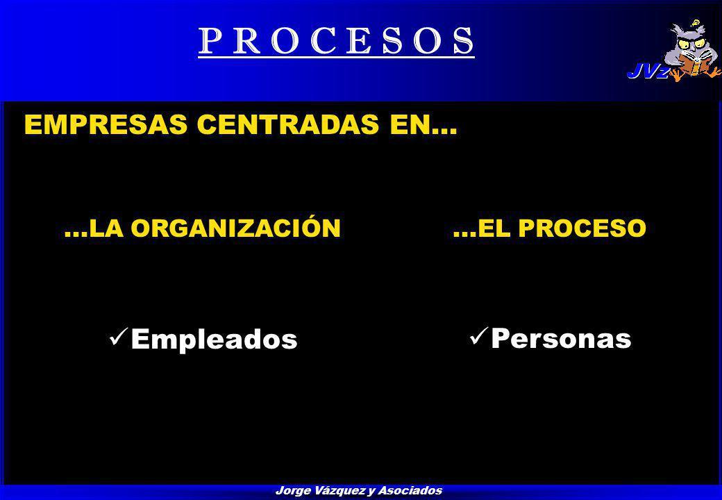 Jorge Vázquez y Asociados P R O C E S O S...LA ORGANIZACIÓN Empleados...EL PROCESO Personas EMPRESAS CENTRADAS EN...