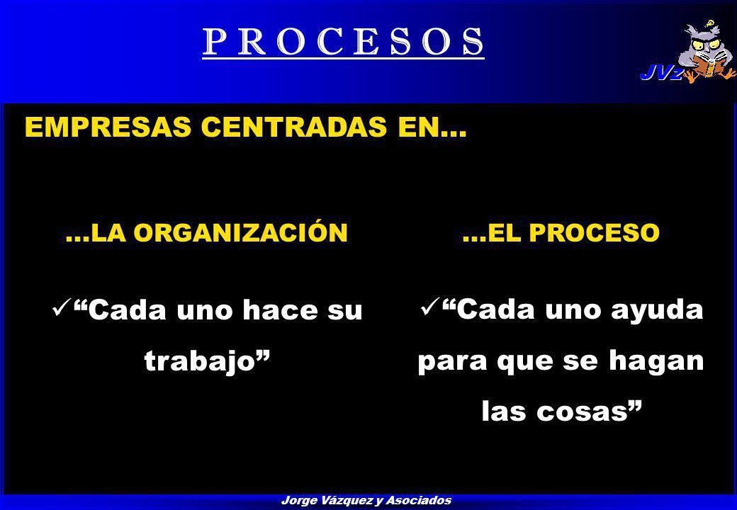 Jorge Vázquez y Asociados P R O C E S O S...LA ORGANIZACIÓN Cada uno hace su trabajo...EL PROCESO Cada uno ayuda para que se hagan las cosas EMPRESAS CENTRADAS EN...