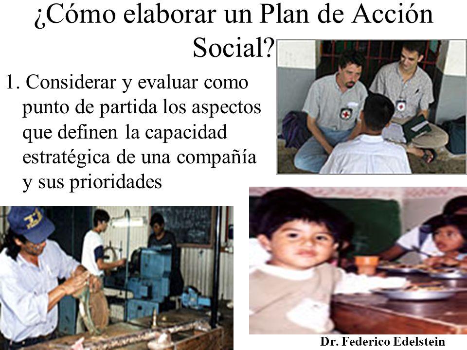 ¿Cómo elaborar un Plan de Acción Social? 1. Considerar y evaluar como punto de partida los aspectos que definen la capacidad estratégica de una compañ