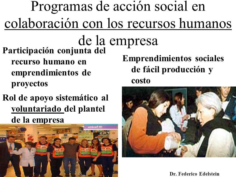 Programas de acción social en colaboración con los recursos humanos de la empresa Participación conjunta del recurso humano en emprendimientos de proyectos Emprendimientos sociales de fácil producción y costo Rol de apoyo sistemático al voluntariado del plantel de la empresa Dr.