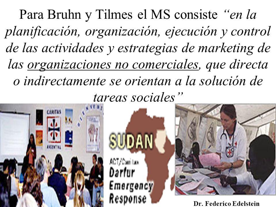 Para Bruhn y Tilmes el MS consiste en la planificación, organización, ejecución y control de las actividades y estrategias de marketing de las organiz