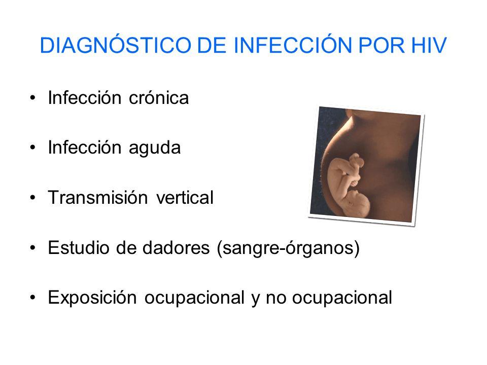 DIAGNÓSTICO DE INFECCIÓN POR HIV Infección crónica Infección aguda Transmisión vertical Estudio de dadores (sangre-órganos) Exposición ocupacional y n