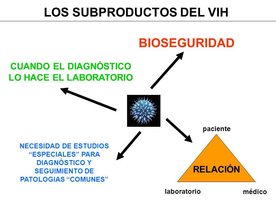 LOS SUBPRODUCTOS DEL VIH BIOSEGURIDAD RELACIÓN médico laboratorio paciente CUANDO EL DIAGNÓSTICO LO HACE EL LABORATORIO NECESIDAD DE ESTUDIOS ESPECIALES PARA DIAGNÓSTICO Y SEGUIMIENTO DE PATOLOGIAS COMUNES