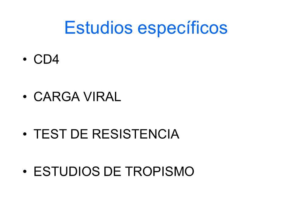 Estudios específicos CD4 CARGA VIRAL TEST DE RESISTENCIA ESTUDIOS DE TROPISMO