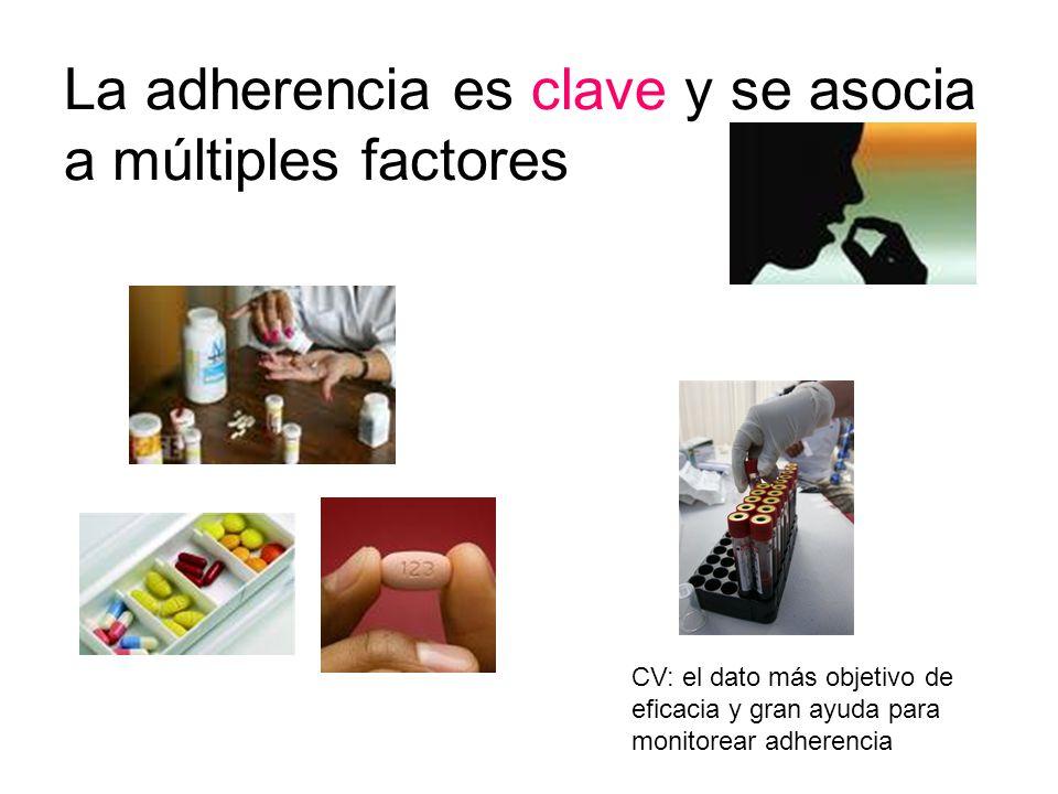 La adherencia es clave y se asocia a múltiples factores CV: el dato más objetivo de eficacia y gran ayuda para monitorear adherencia