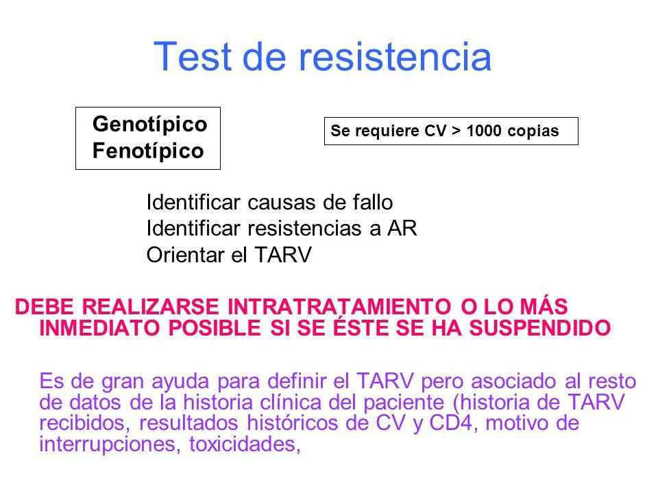 Test de resistencia Identificar causas de fallo Identificar resistencias a AR Orientar el TARV DEBE REALIZARSE INTRATRATAMIENTO O LO MÁS INMEDIATO POSIBLE SI SE ÉSTE SE HA SUSPENDIDO Es de gran ayuda para definir el TARV pero asociado al resto de datos de la historia clínica del paciente (historia de TARV recibidos, resultados históricos de CV y CD4, motivo de interrupciones, toxicidades, Se requiere CV > 1000 copias Genotípico Fenotípico
