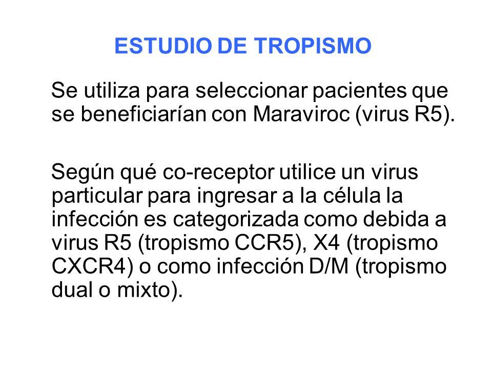 ESTUDIO DE TROPISMO Se utiliza para seleccionar pacientes que se beneficiarían con Maraviroc (virus R5). Según qué co-receptor utilice un virus partic