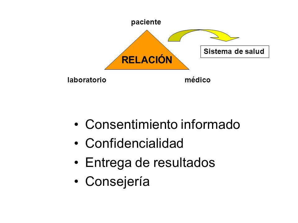 Consentimiento informado Confidencialidad Entrega de resultados Consejería RELACIÓN paciente laboratoriomédico Sistema de salud