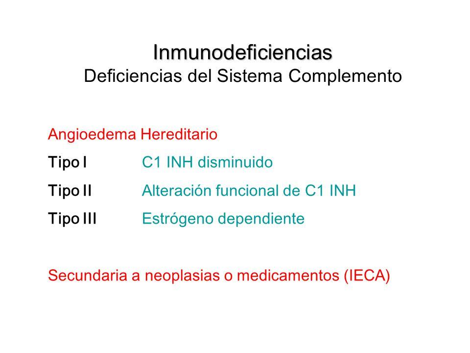 Inmunodeficiencias Inmunodeficiencias Deficiencias del Sistema Complemento Angioedema Hereditario Tipo IC1 INH disminuido Tipo II Alteración funcional