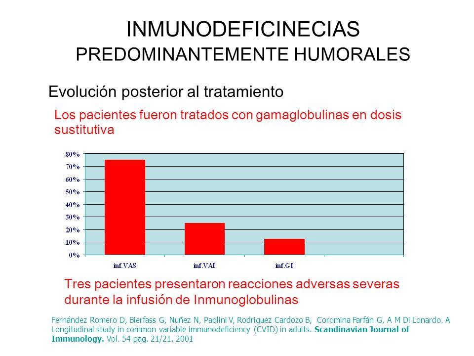 INMUNODEFICINECIAS PREDOMINANTEMENTE HUMORALES Los pacientes fueron tratados con gamaglobulinas en dosis sustitutiva Fernández Romero D, Bierfass G, N