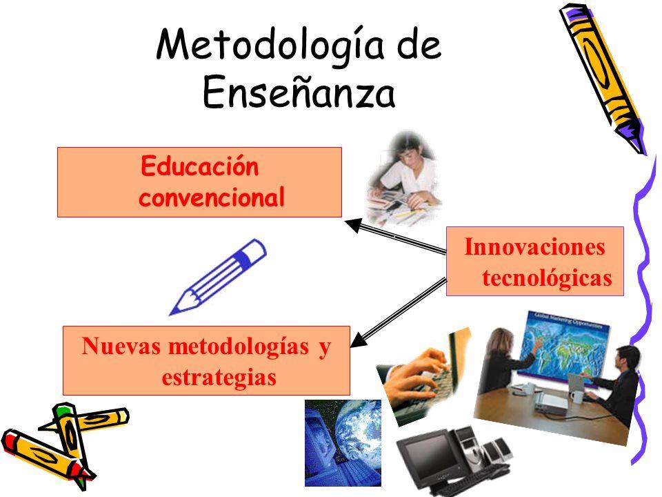 Metodología de Enseñanza Educación convencional Nuevas metodologías y estrategias Innovaciones tecnológicas