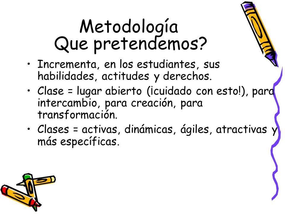 Metodología Que pretendemos? Incrementa, en los estudiantes, sus habilidades, actitudes y derechos. Clase = lugar abierto (¡cuidado con esto!), para i