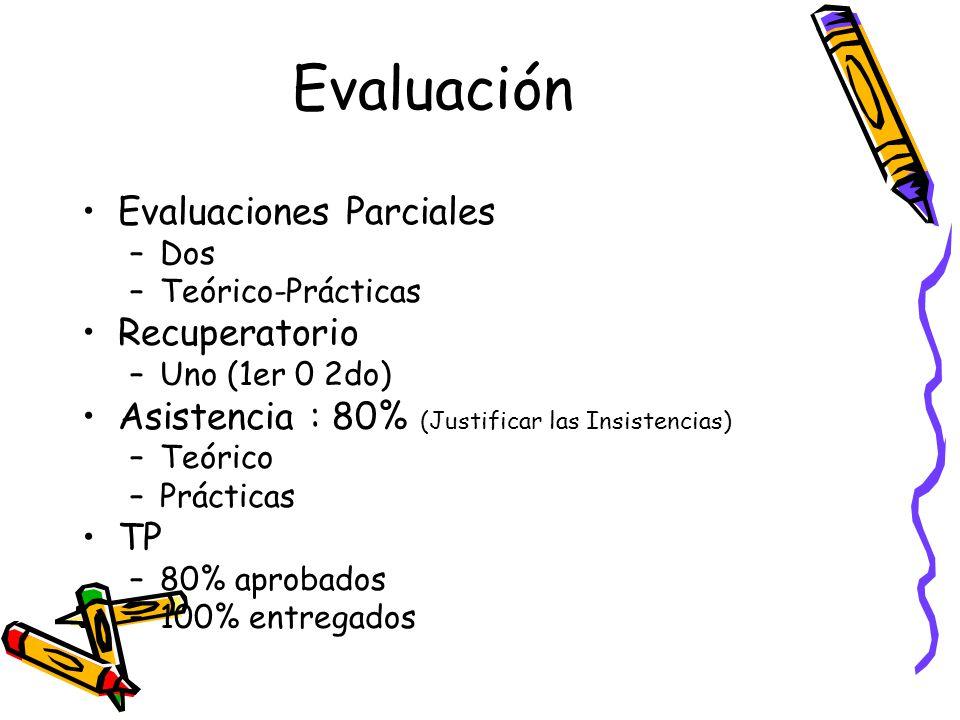 Evaluación Evaluaciones Parciales –Dos –Teórico-Prácticas Recuperatorio –Uno (1er 0 2do) Asistencia : 80% (Justificar las Insistencias) –Teórico –Prácticas TP –80% aprobados –100% entregados