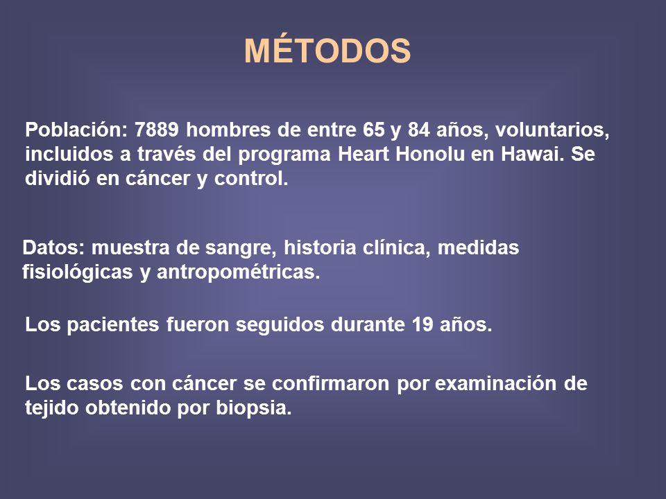 MÉTODOS Población: 7889 hombres de entre 65 y 84 años, voluntarios, incluidos a través del programa Heart Honolu en Hawai. Se dividió en cáncer y cont