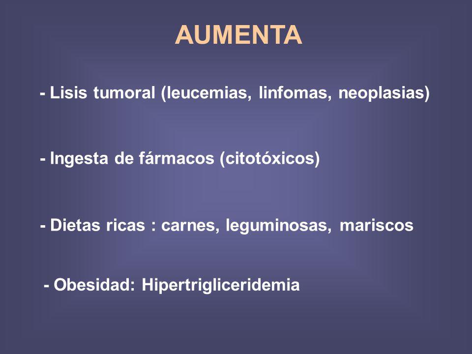 AUMENTA - Lisis tumoral (leucemias, linfomas, neoplasias) - Ingesta de fármacos (citotóxicos) - Dietas ricas : carnes, leguminosas, mariscos - Obesida
