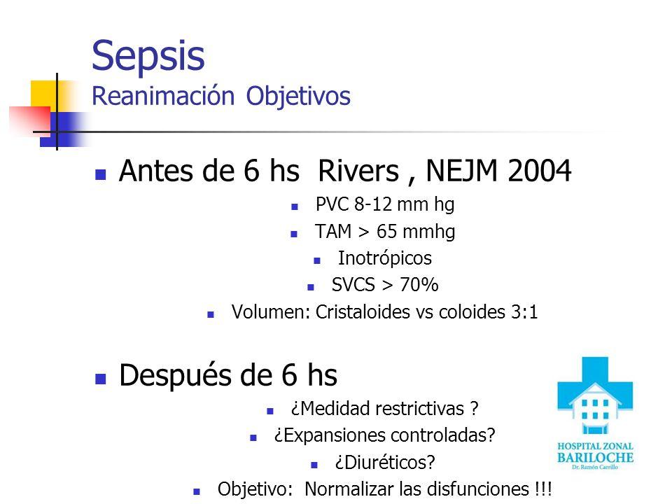 Sepsis Fisiopatología Hipovolemia Vasodilatación sistémica Depresión miocardica Hipo perfusión tisular Alteración de la microcirculación Disfunción mu