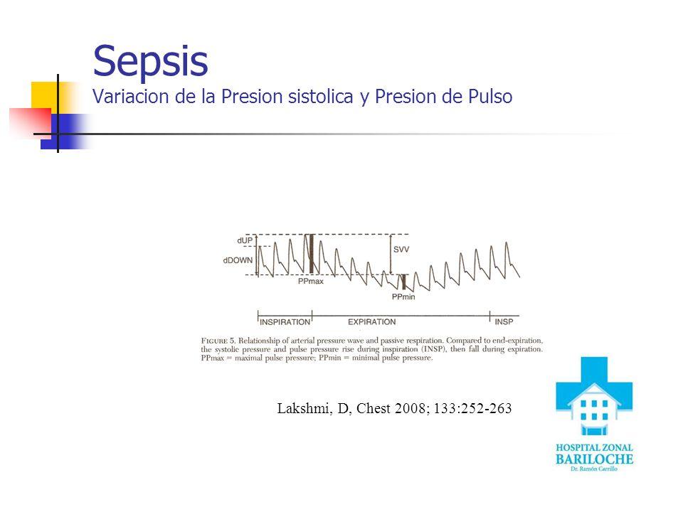 Sepsis Relacion VM – PVC Lakshmi, D, Chest 2008; 133:252-263