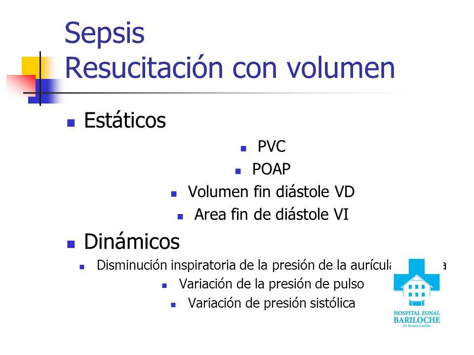 Sepsis Variacion de la Presion sistolica y Presion de Pulso Lakshmi, D, Chest 2008; 133:252-263