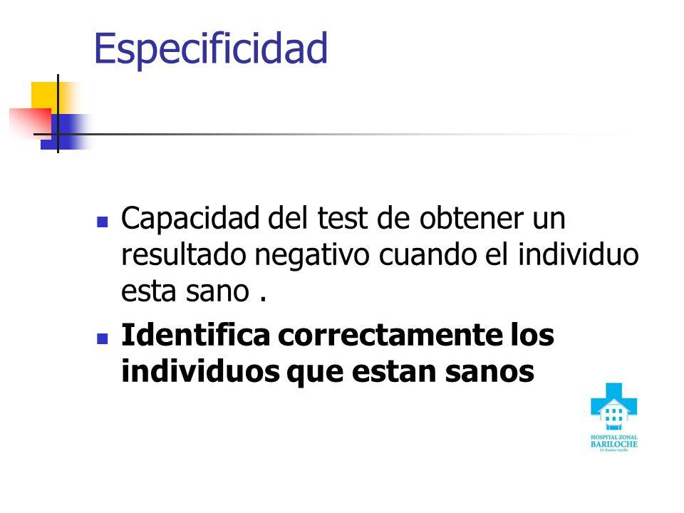 Sensibilidad Capacidad del test de obtener un resultado positivo cuando el individuo esta afectado por la enfermedad. Es la capacidad de identificar c
