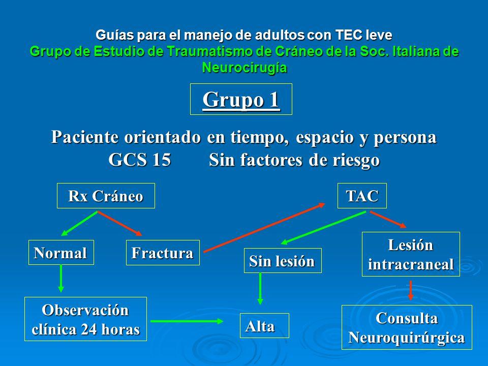 Grupo 1 Paciente orientado en tiempo, espacio y persona GCS 15 Sin factores de riesgo Rx Cráneo NormalFractura TAC Sin lesión Lesión intracraneal Obse